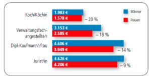 Lohnspiegel_2013_04